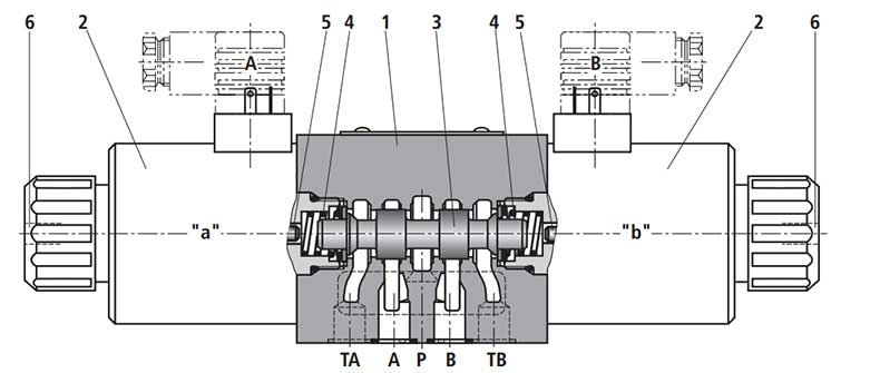 Solenoid-Operated-Directional-Valve-Valve, -WE10, -XXX-Series-Structure
