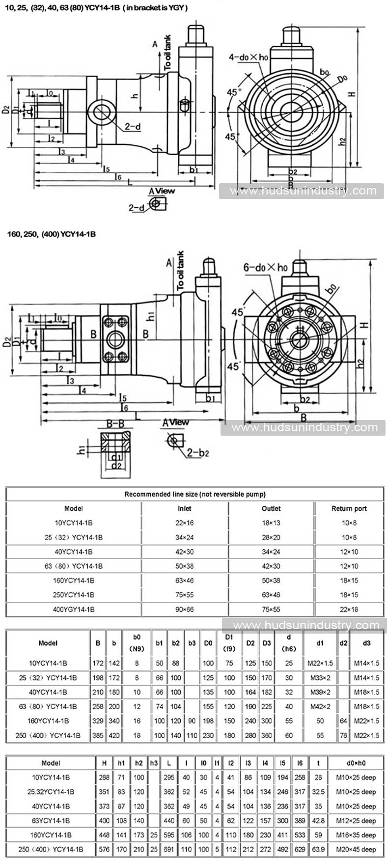 variable-displacement-axial-piston-pump-YCY-dimensions