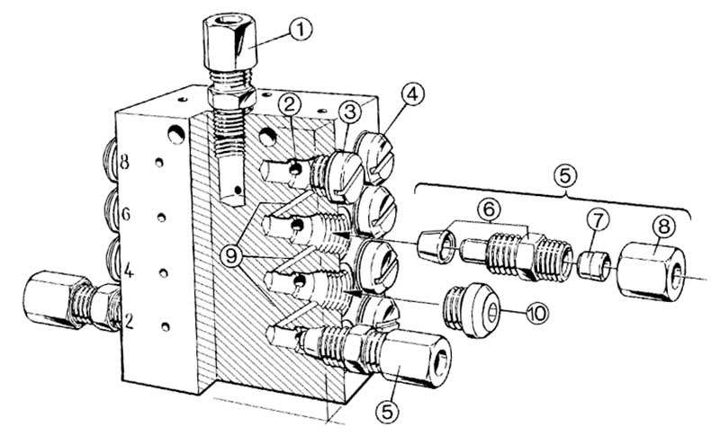 Single Line Progressive Valve SSV12 part list