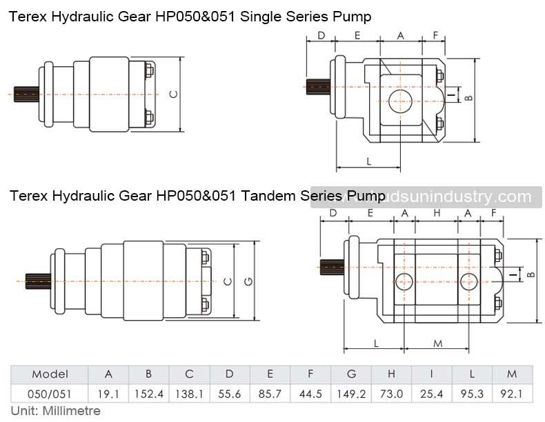 Terex-Hydraulic-Gear-Pump-20028983-dimensions