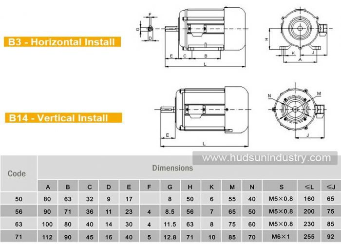 JW, -Y2-Electric-Motor-installation-dimensions