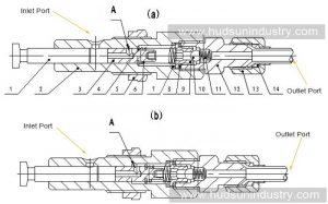 DDB-Pump-Injector-inn-construction