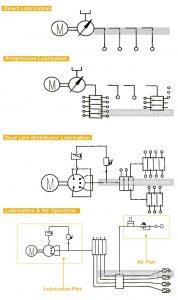 lubrication-grease-pump-ddrbdz-pump-applications