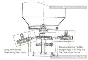 multi-point-ddrb-pump-zb-pump-injectors-structure-assemble